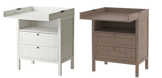 Product Recall – IKEA — SUNDVIK Change Table / Chest of Drawers